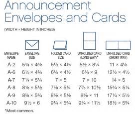 invitation envelople size chart