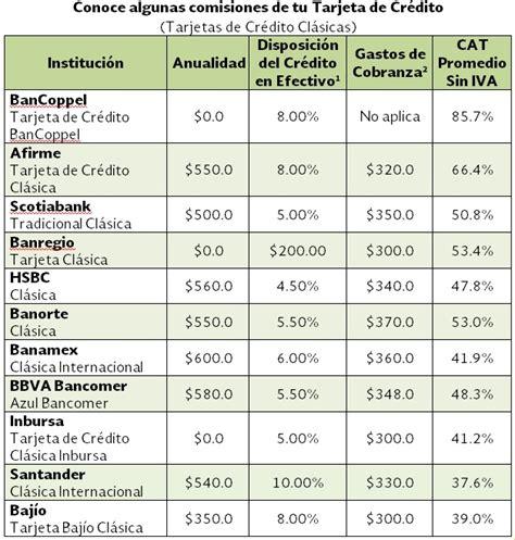 pdt 0702 renta anual 2015 archivo excel informacion del iva en la anual 2015 informacion del iva