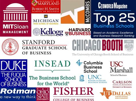 Mba Schools by The Top 25 Business Schools Based On Academic Excellence