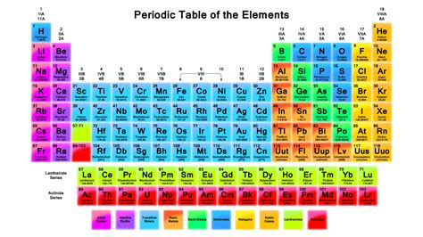 high resolution printable periodic table high resolution periodic tables