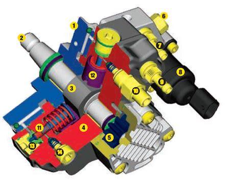 bmw wiring diagram system 12 0 new wiring diagram 2018