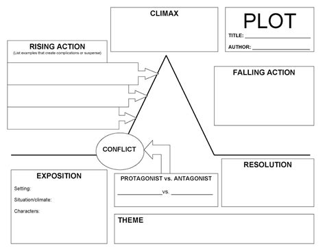 plot diagram maker 15 hours thinglink