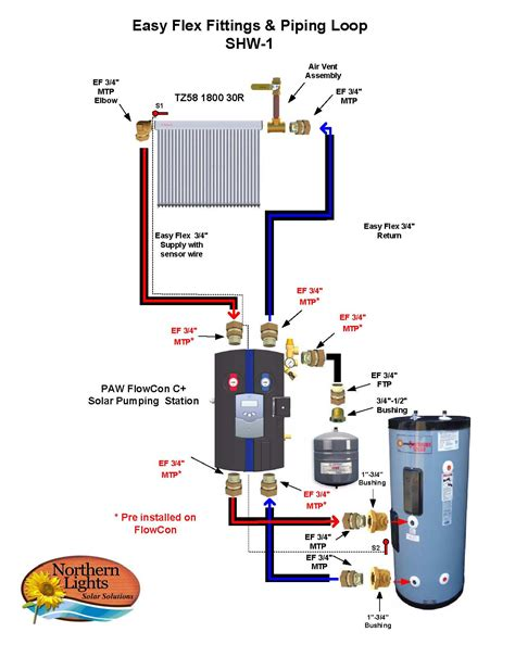 Water Heater Solar System solar water heating systems kits by northern lights