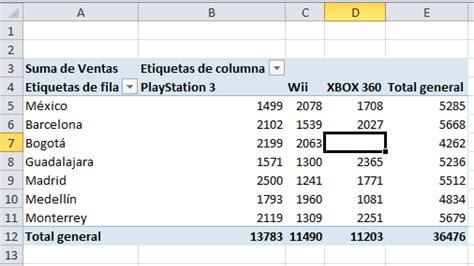 tablas dinmicas para hacer el estado de cambios en la ceros en tablas din 225 micas excel total