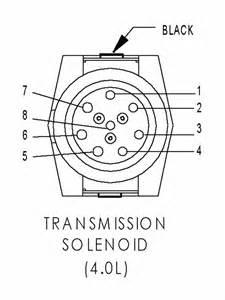 jeep grand wrecked dtc pressure sensor solenoid