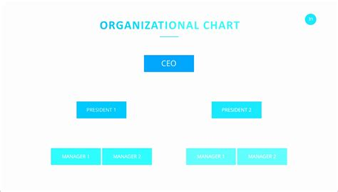8 Org Chart Template Excel 2010 Exceltemplates Exceltemplates Startup Organizational Chart Template