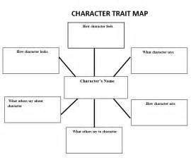 Character Map Template character trait map docx right click save link as