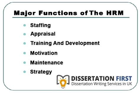 hr topics for dissertation hrm dissertation writing and help uk