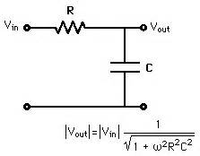 low pass filter resistor capacitor calculator forum forums recording techniques