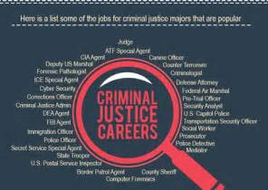Criminal Research Specialist by Murder Really Bugs Me The Insects Border Protection Cbp Agents And Import Specialists Ipr