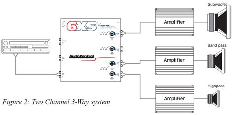 2 channel car wiring diagram wiring diagram and