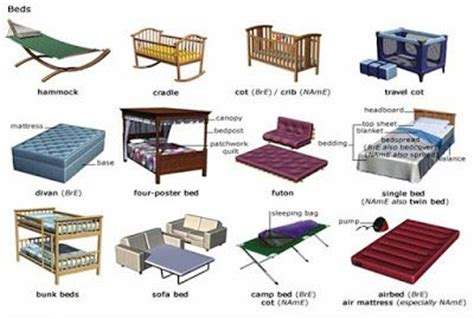 types of bedding english for beginners different types of beds in english