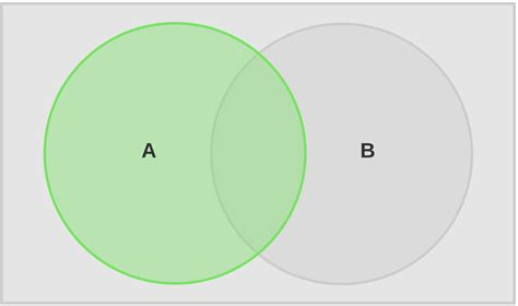 venn diagram symbols venn diagram sets wiring diagram schemes