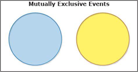 mutually exclusive venn diagram image gallery mutually exclusive