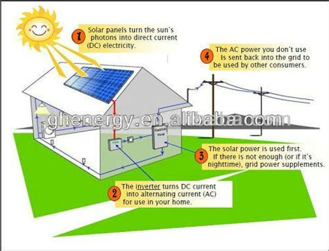 solar panel shunt diode solar with solar panel bypass diode buy solar panel bypass diode solar solar panel product on
