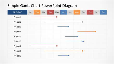 powerpoint gantt chart template slidemodel simple gantt chart powerpoint diagram slidemodel