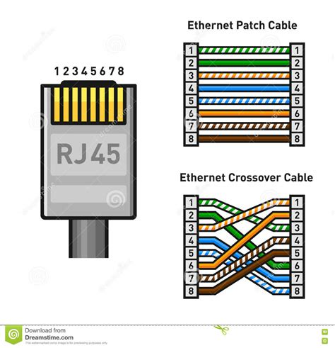 rj45 wiring diagram crossover and best images for