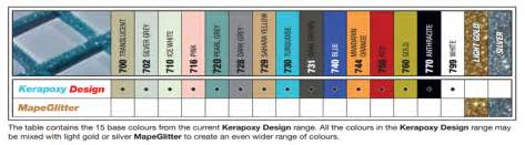 mapei kerapoxy design grout 3kg 730 turquoise wall tiles