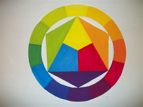 munsell color wheel munsell color wheel