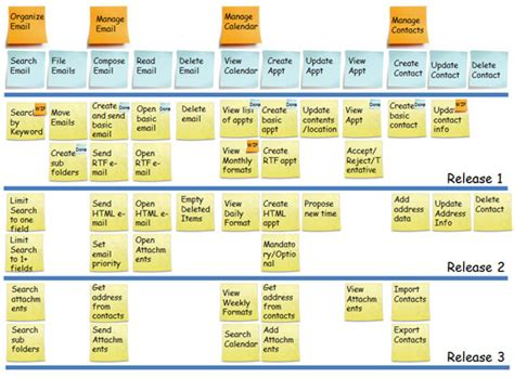 agile story mapping release planning software process how story mapping complements agile development cio