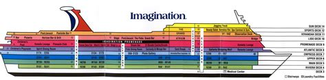 carnival imagination floor plan floor page 2078 estate buildings information portal