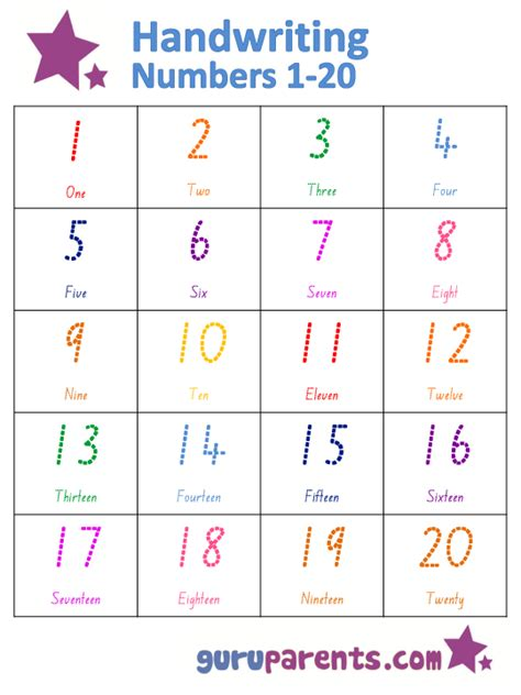 printable worksheets numbers 1 20 5 best images of numbers 1 20 printable worksheets