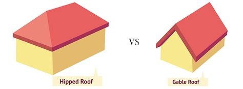 Hip Roof And Gable Roof Hip Roof Vs Gable Roof