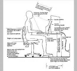 Office Desk Ergonomics Office Desk Ergonomics