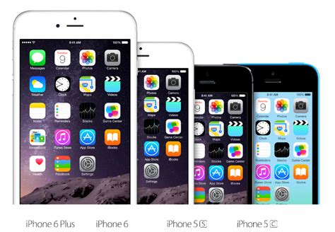 Apple iPhone 6 vs iPhone 6 Plus vs iPhone 5s: in depth