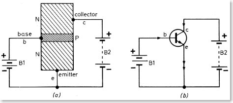 how do data diodes work uk vintage radio repair and restoration how diodes and transistors work