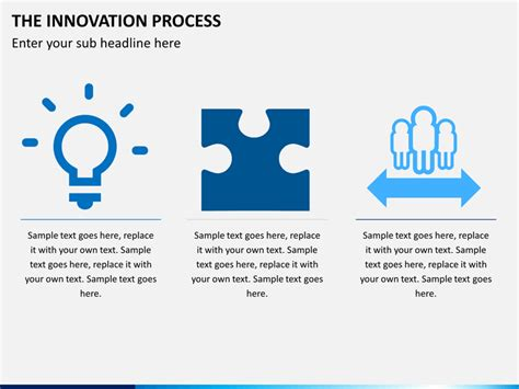 Innovation Process PowerPoint Template   SketchBubble