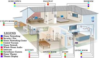 image gallery home wiring