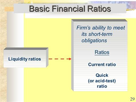 Basic Financial Terms For Mba by Lecture 3 The Nature Of An Audit Ppt
