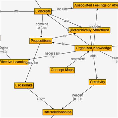 jquery network diagram d3 js map wiring diagrams repair wiring scheme
