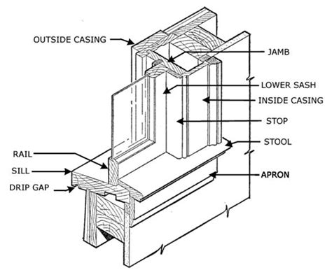 Window Cill Section Window In Shower Solution Ceramic Tile Advice Forums