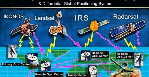 Earth Wars Pertempuran Memperebutkan Sumber Daya Global teknologi canggih persenjataan dan peran satelit indonesia asean defense strategy