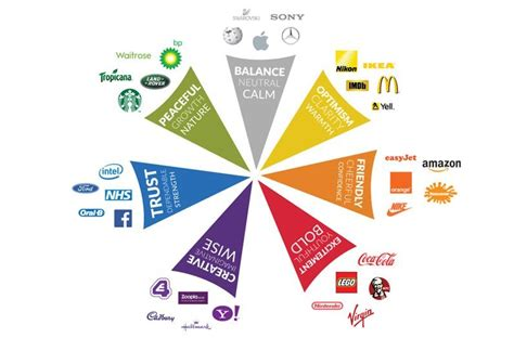 color brand why colours are important in branding small business