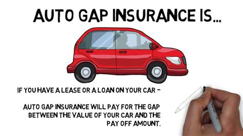 gap insurance insurance definitions youtube