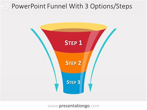 Funnel Diagram For Powerpoint With 3 Steps Funnel Graphic Powerpoint