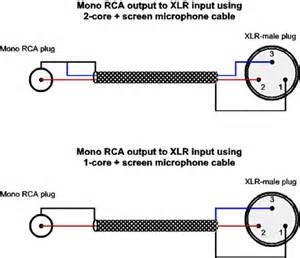 tom cosm ableton community q about rca xlr convertors 1 1