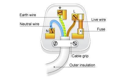 wiring schematic diagram guide stupid related