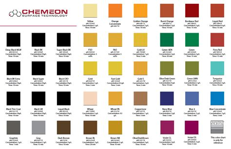 anodized aluminum colors dyes chemeon surface technology