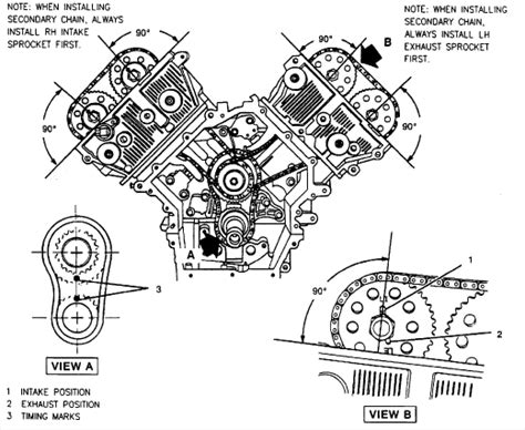 2004 cadillac cts engine timing chain diagram installation can you give me detailed instructions on puting timing chains back on a 4 6l north star