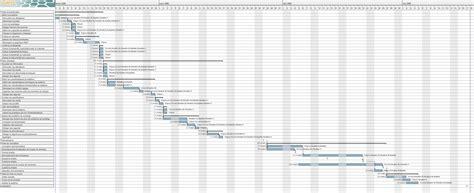 diagramme de gantt développement logiciel cahierdeschargessiri