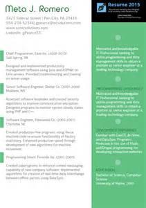 buzzwords resume tips ebook database
