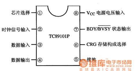 transistor lc945p datasheet integrated circuit memory 28 images non volatile memory integrated circuit diagram other