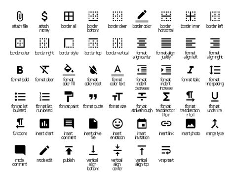 design of an editor in system software network icon cisco wan cisco icons shapes stencils