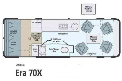 era house plans era winnebago motorhomes floor plans house design and