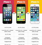 Image result for iphone 5 5s 5c comparison. Size: 148 x 160. Source: phonepricewatch.com