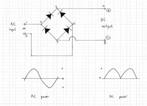 diodes and rectifiers pdf diode bridge pdf 28 images gsib2580 e3 datasheet vishay pdf wave rectifier bridge rectifier